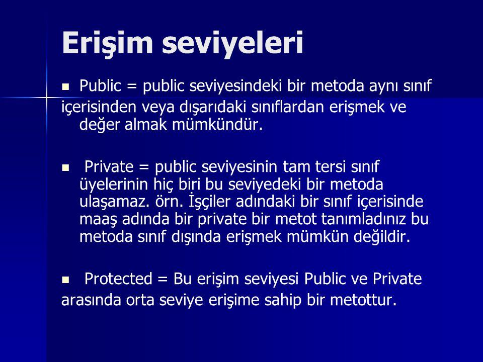 Erişim seviyeleri Public = public seviyesindeki bir metoda aynı sınıf
