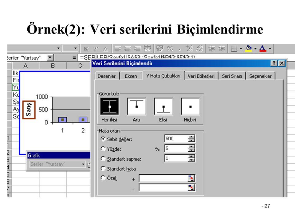 Örnek(2): Veri serilerini Biçimlendirme