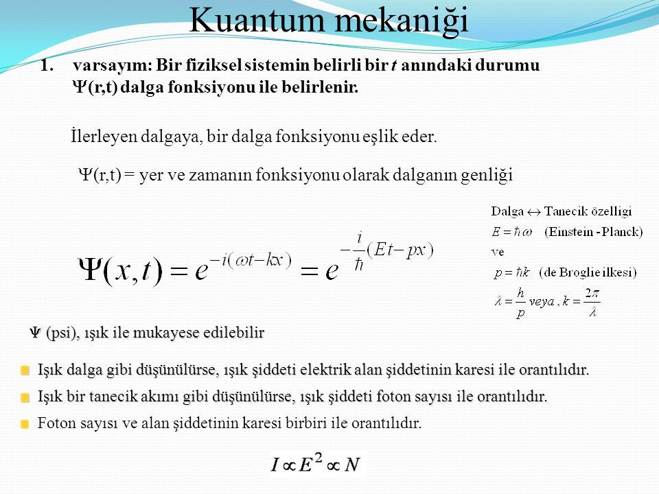 Kuantum mekaniği varsayım: Bir fiziksel sistemin belirli bir t anındaki durumu. (r,t) dalga fonksiyonu ile belirlenir.