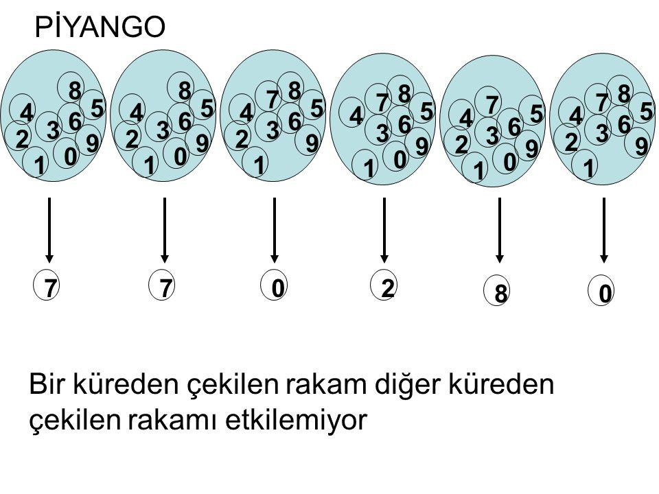 Bir küreden çekilen rakam diğer küreden çekilen rakamı etkilemiyor