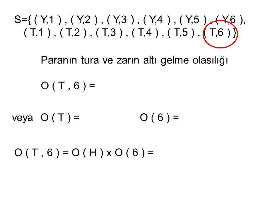 S={ ( Y,1 ) , ( Y,2 ) , ( Y,3 ) , ( Y,4 ) , ( Y,5 ) , ( Y,6 ),