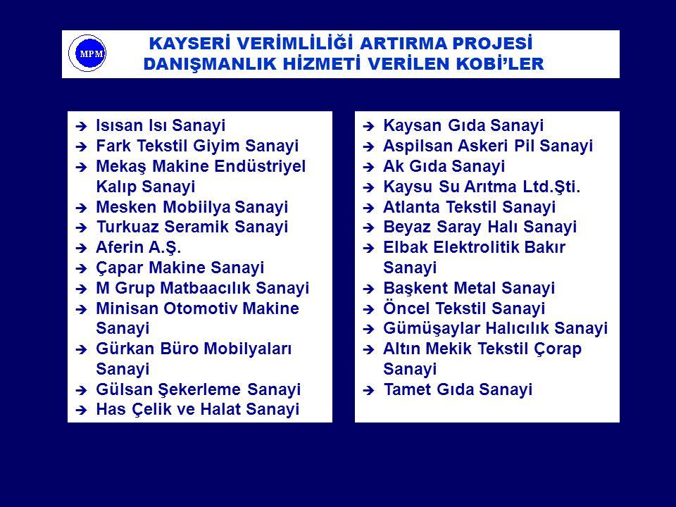 KAYSERİ VERİMLİLİĞİ ARTIRMA PROJESİ