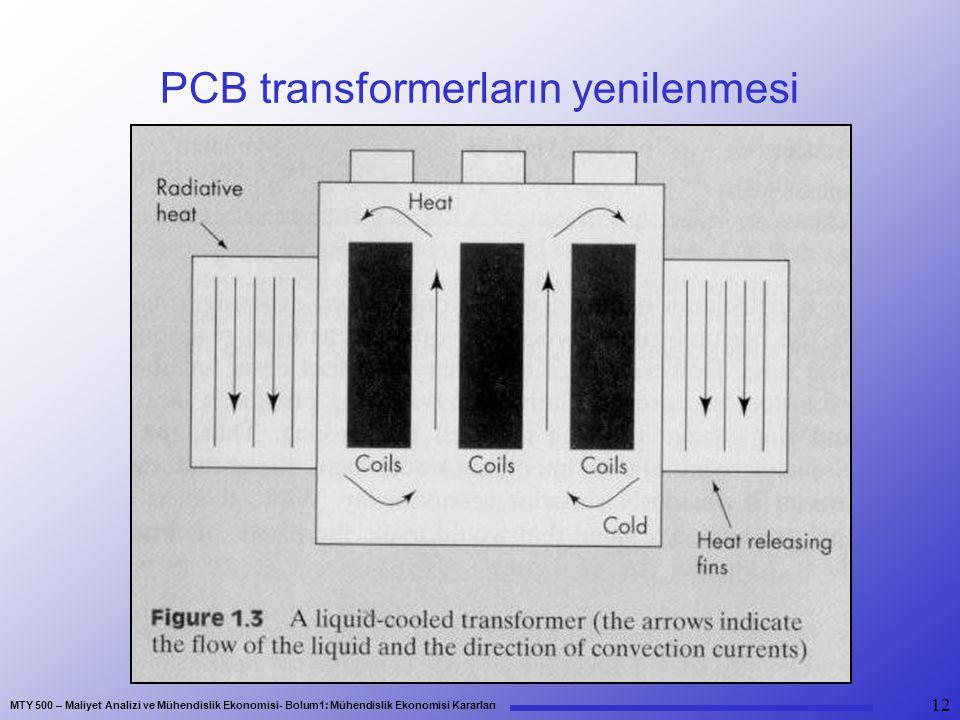 PCB transformerların yenilenmesi