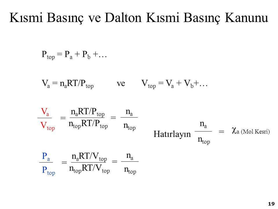 Kısmi Basınç ve Dalton Kısmi Basınç Kanunu