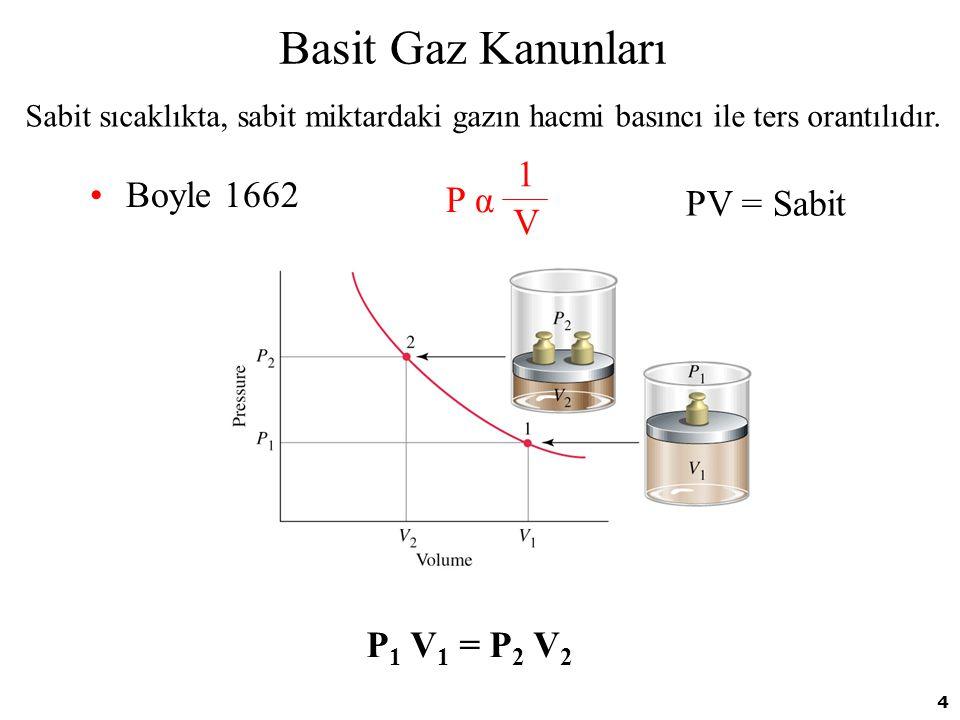 Basit Gaz Kanunları 1 Boyle 1662 P α PV = Sabit V P1 V1 = P2 V2