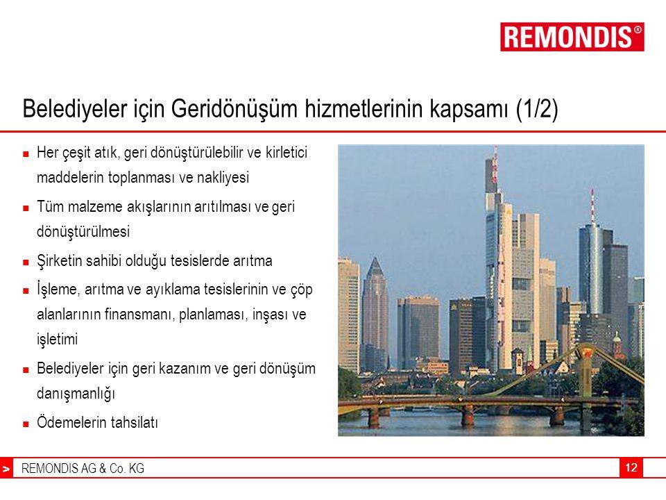 Belediyeler için Geridönüşüm hizmetlerinin kapsamı (1/2)