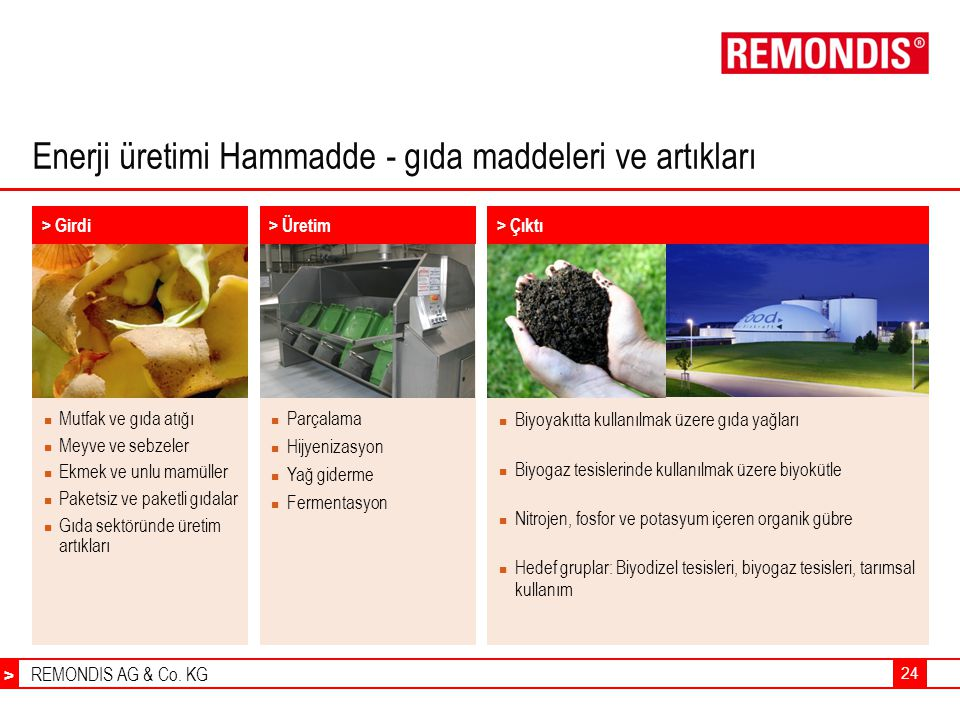 Enerji üretimi Hammadde - gıda maddeleri ve artıkları