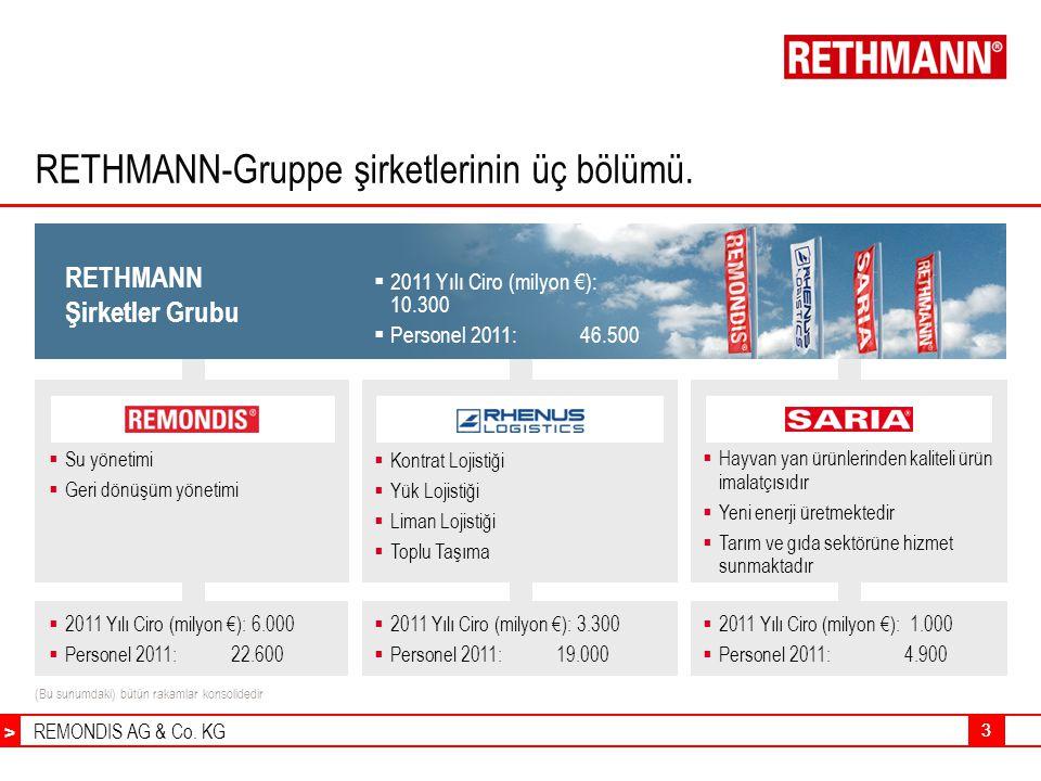 RETHMANN-Gruppe şirketlerinin üç bölümü.