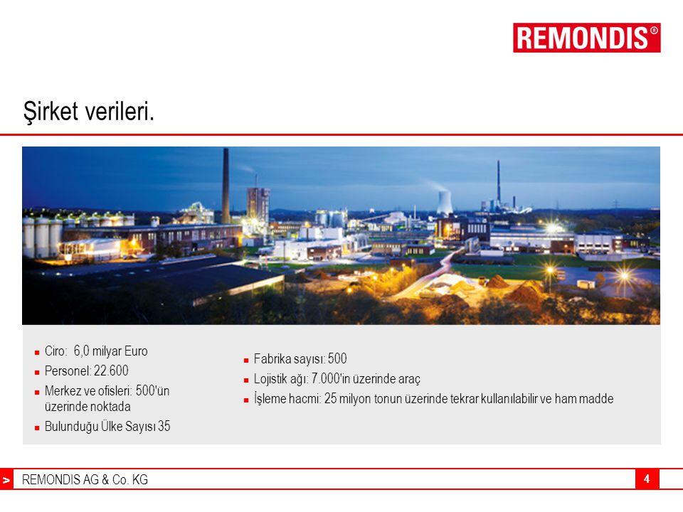 Şirket verileri. Ciro: 6,0 milyar Euro Fabrika sayısı: 500
