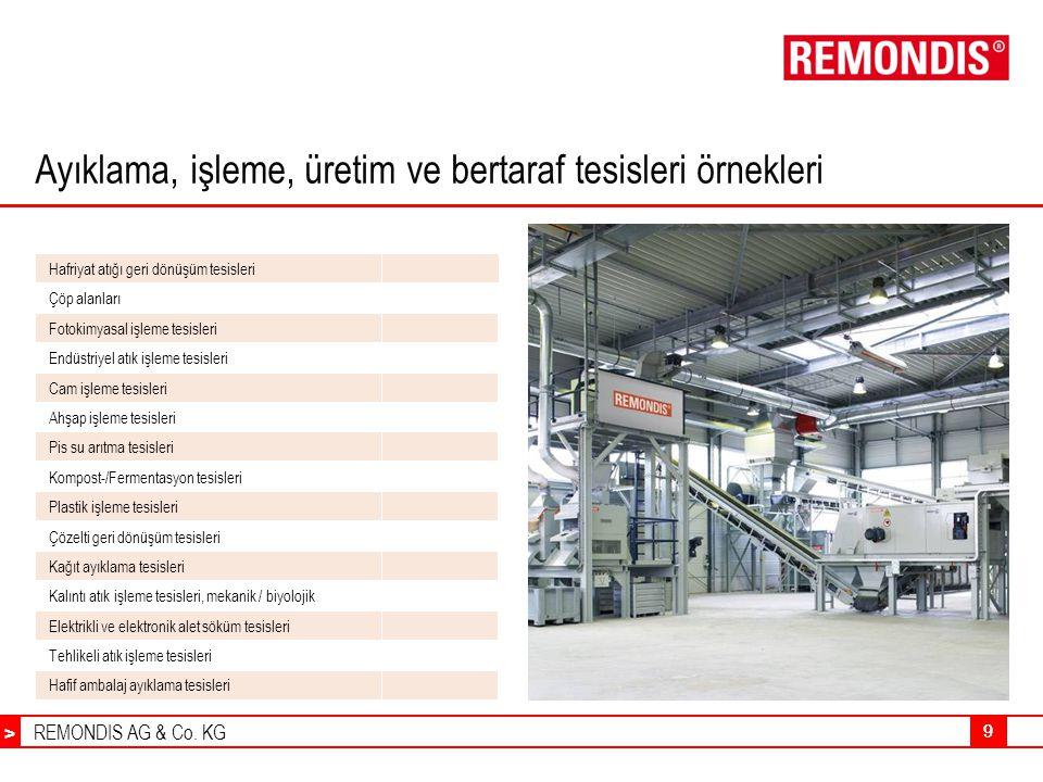 Ayıklama, işleme, üretim ve bertaraf tesisleri örnekleri