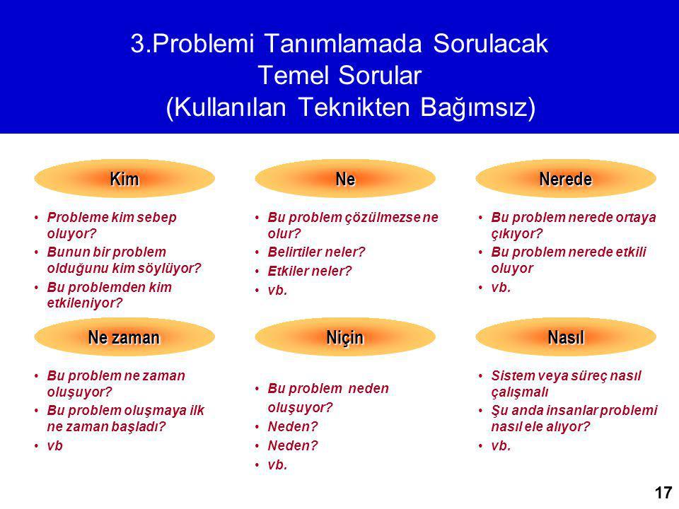 3.Problemi Tanımlamada Sorulacak Temel Sorular (Kullanılan Teknikten Bağımsız)