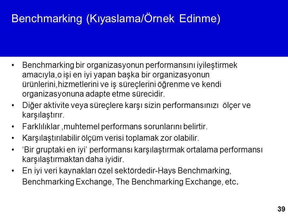 Benchmarking (Kıyaslama/Örnek Edinme)