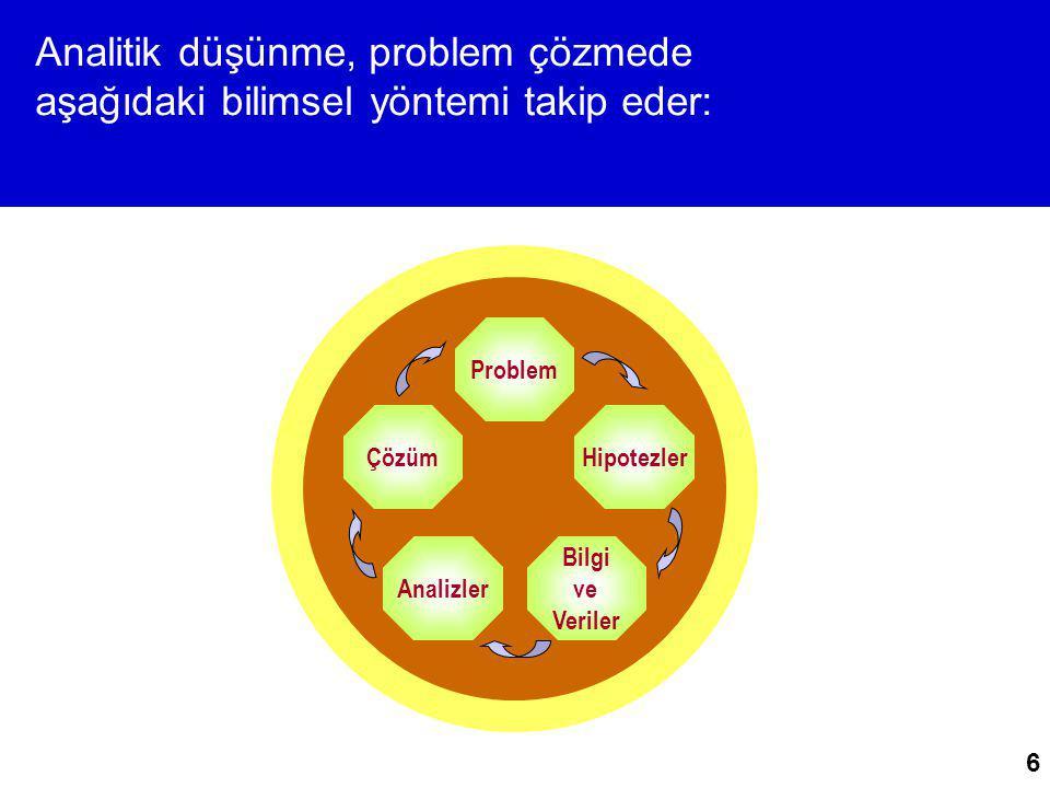 Analitik düşünme, problem çözmede aşağıdaki bilimsel yöntemi takip eder: