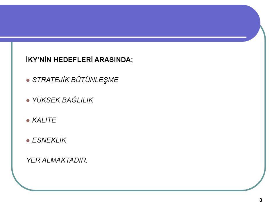 İKY'NİN HEDEFLERİ ARASINDA;
