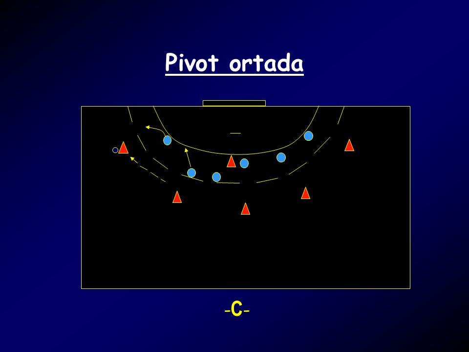 Pivot ortada Pivot ortada -C-