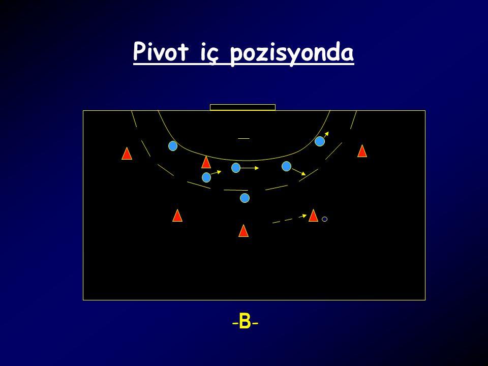 Pivot iç pozisyonda -B-