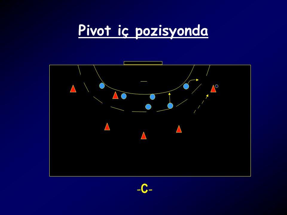 Pivot iç pozisyonda -C-