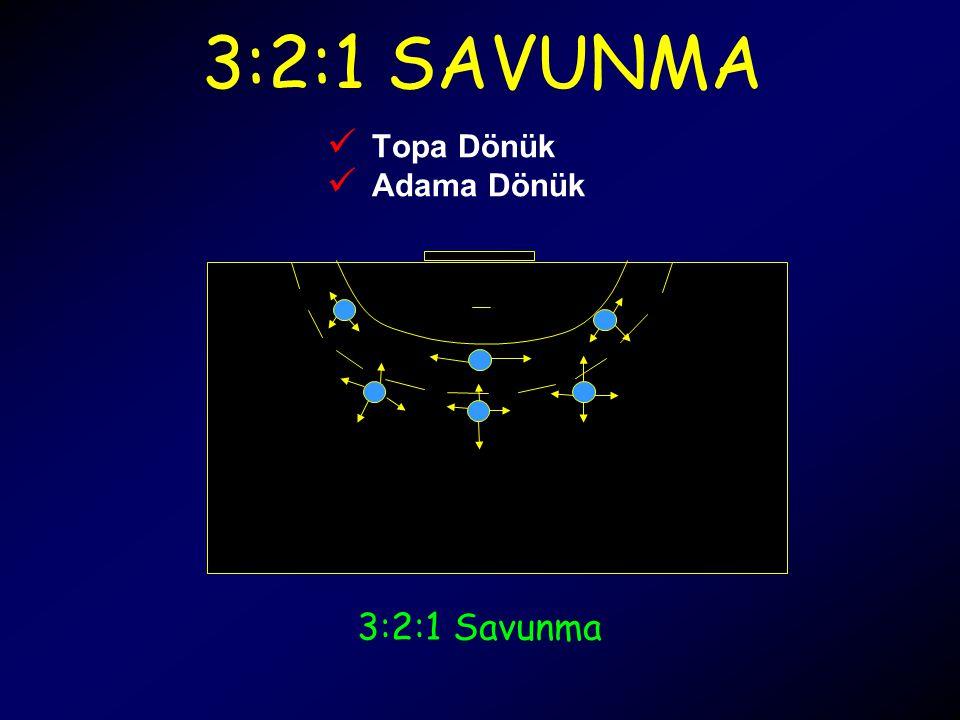 3:2:1 SAVUNMA Topa Dönük Adama Dönük 3:2:1 Savunma