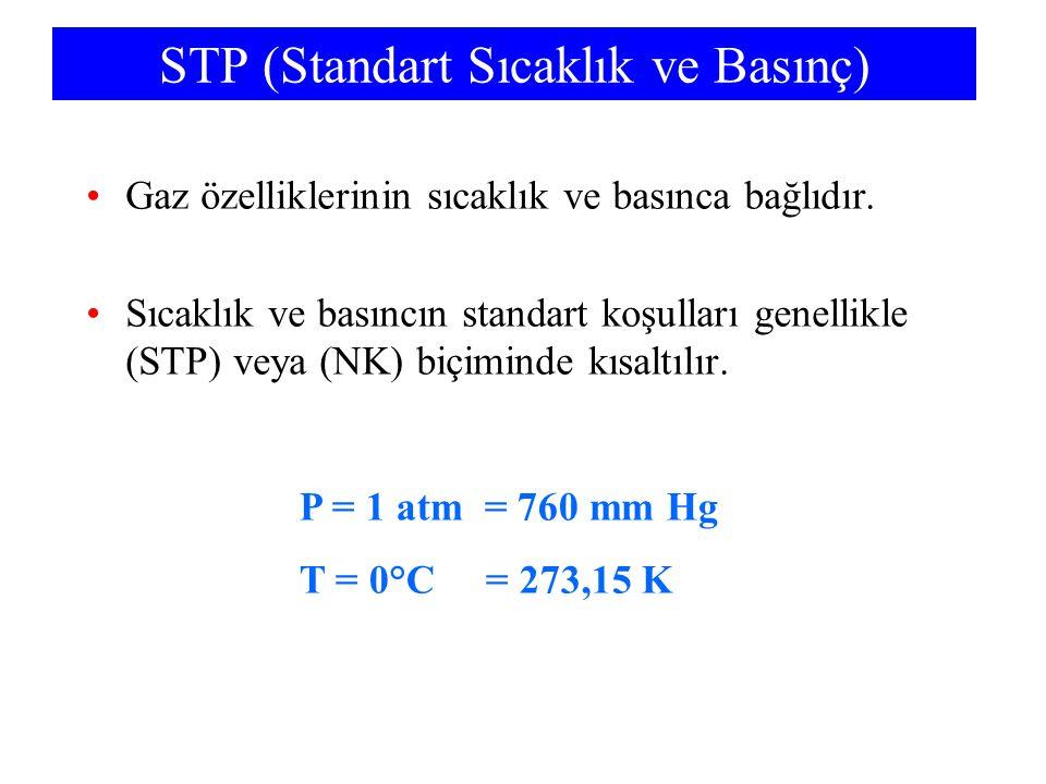STP (Standart Sıcaklık ve Basınç)