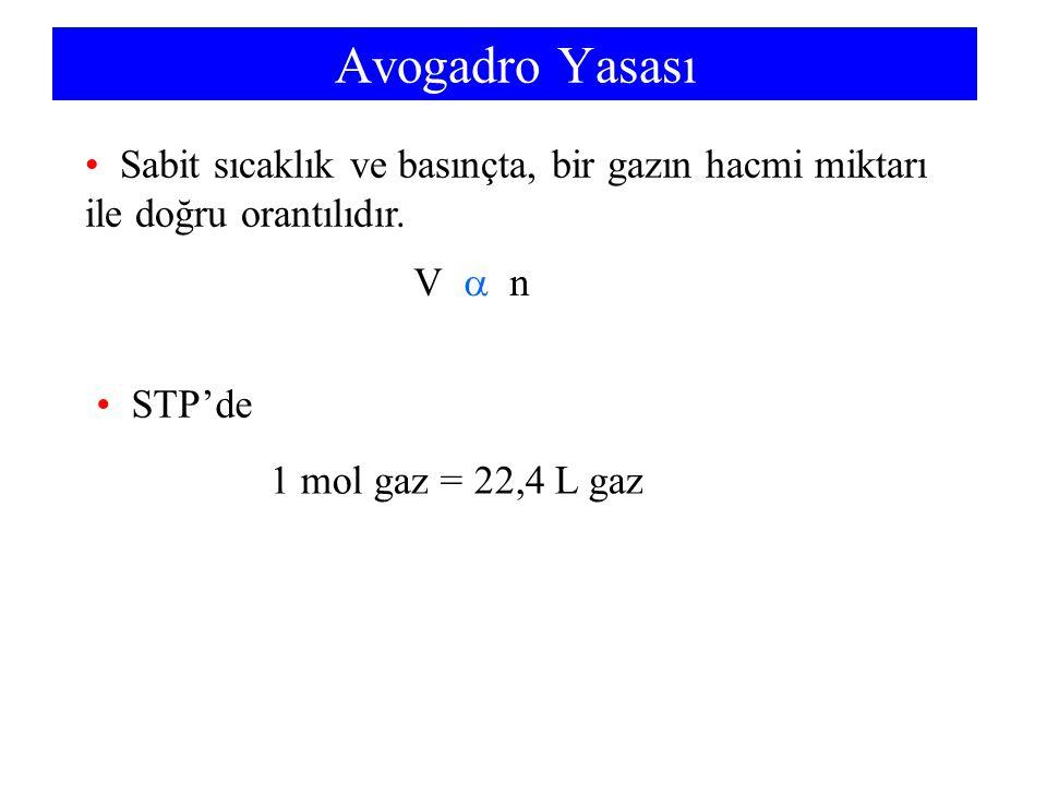 Avogadro Yasası Sabit sıcaklık ve basınçta, bir gazın hacmi miktarı ile doğru orantılıdır. V  n.
