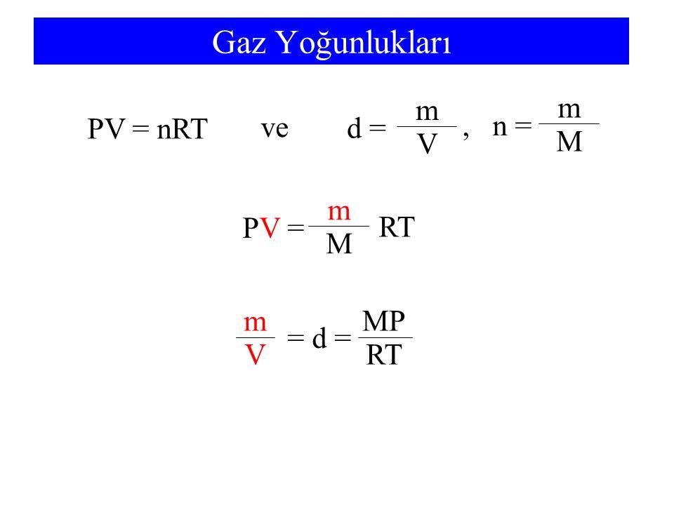 Gaz Yoğunlukları m m PV = nRT ve d = , n = V M PV = m M RT MP RT V m