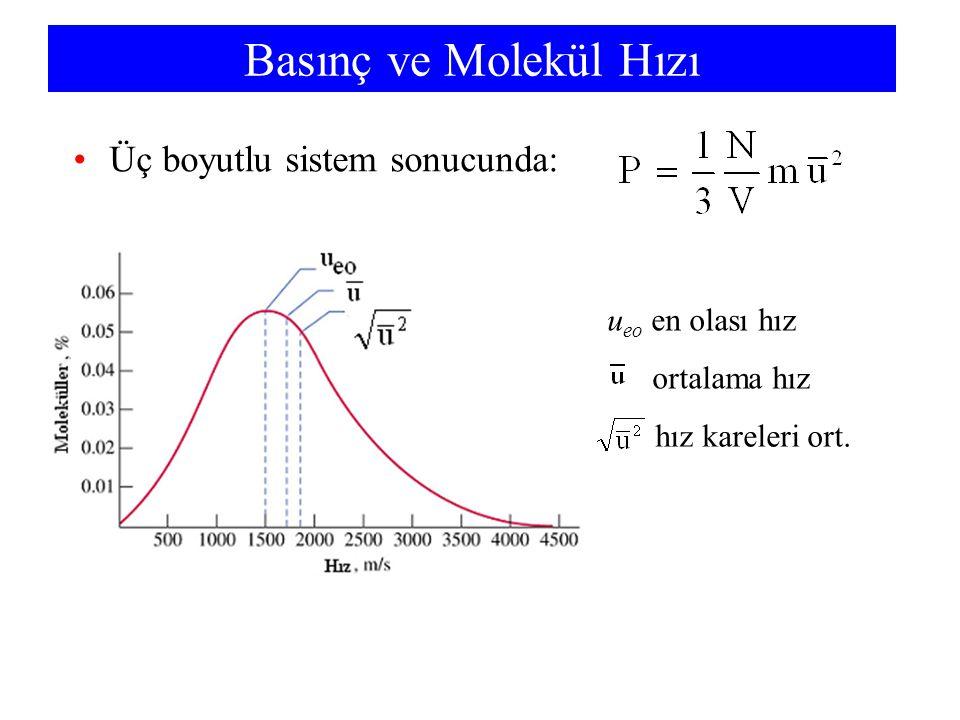 Basınç ve Molekül Hızı Üç boyutlu sistem sonucunda: ueo en olası hız