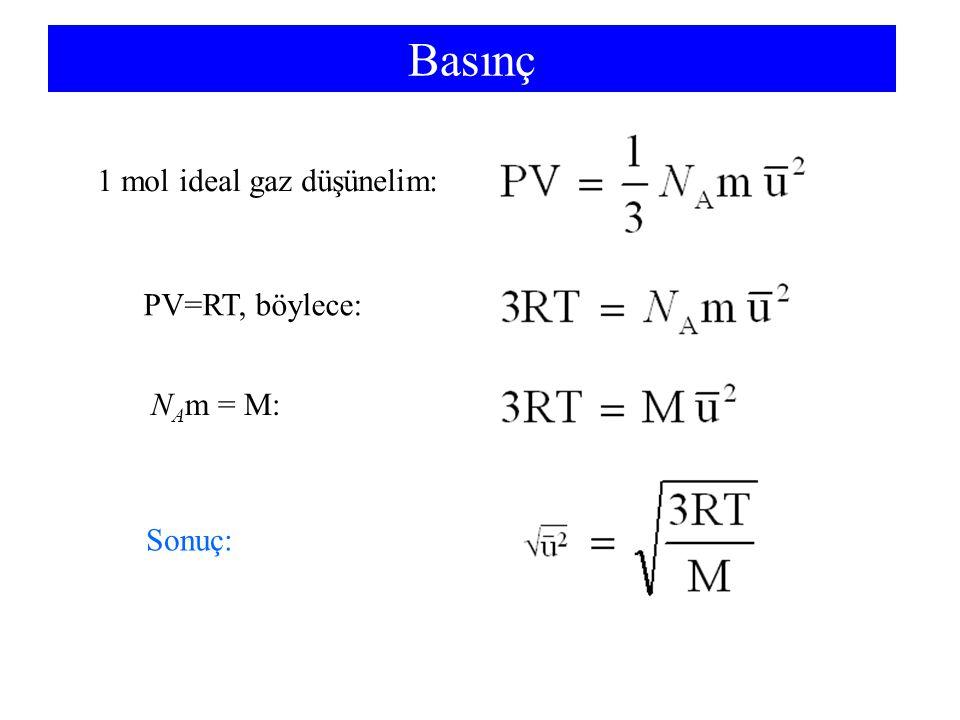 Basınç 1 mol ideal gaz düşünelim: PV=RT, böylece: NAm = M: Sonuç: