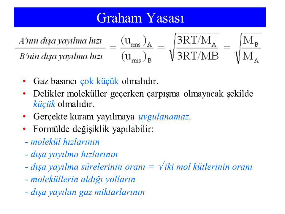 Graham Yasası Gaz basıncı çok küçük olmalıdır.