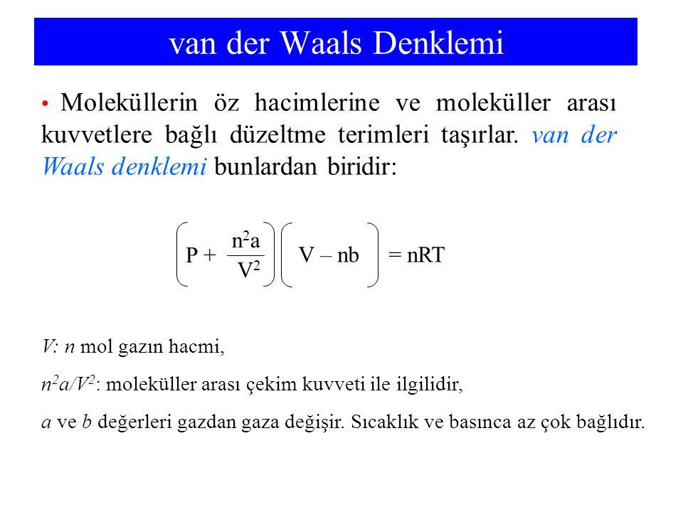van der Waals Denklemi