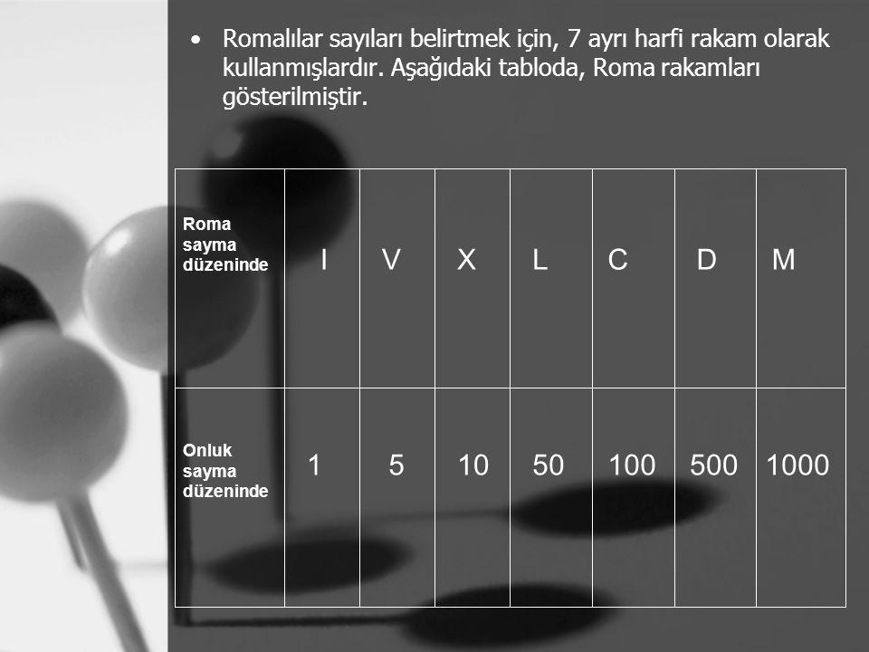 Romalılar sayıları belirtmek için, 7 ayrı harfi rakam olarak kullanmışlardır. Aşağıdaki tabloda, Roma rakamları gösterilmiştir.