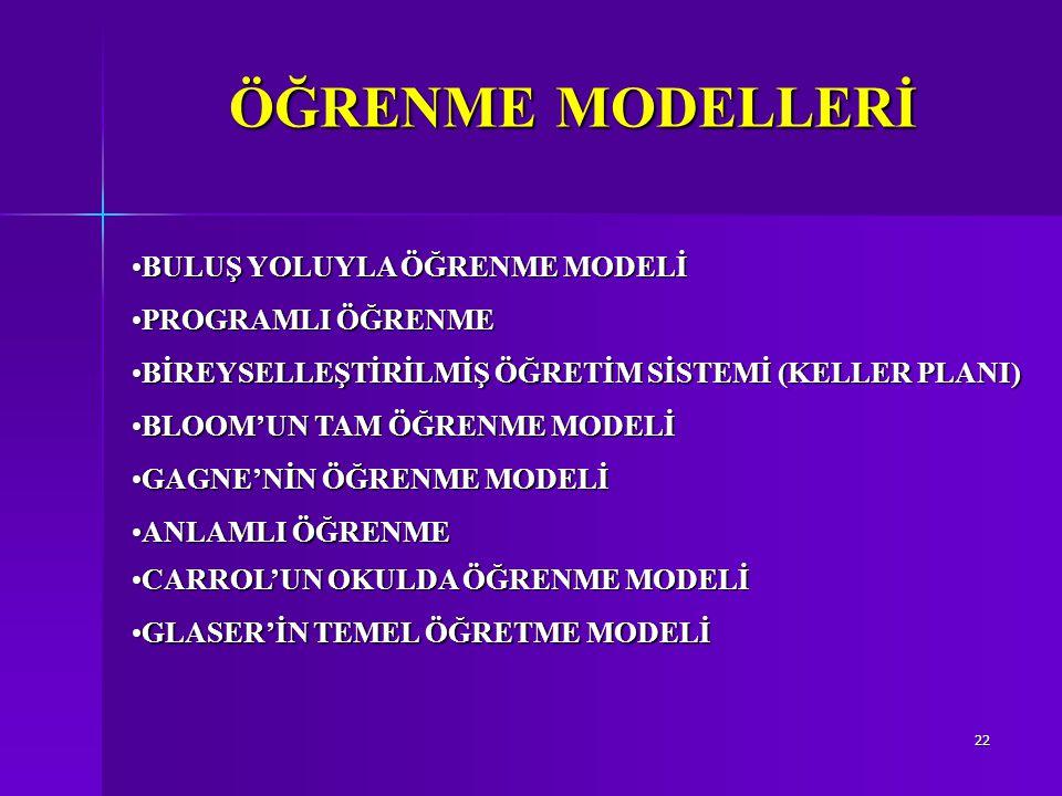 ÖĞRENME MODELLERİ BULUŞ YOLUYLA ÖĞRENME MODELİ PROGRAMLI ÖĞRENME