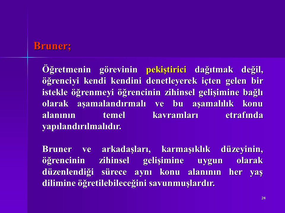 Bruner;
