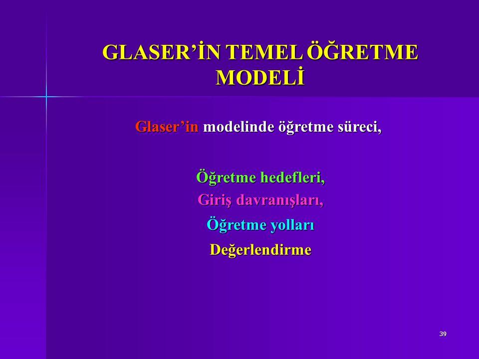 GLASER'İN TEMEL ÖĞRETME MODELİ