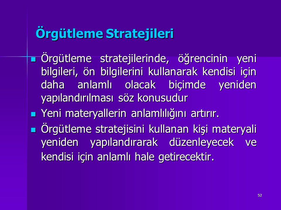 Örgütleme Stratejileri
