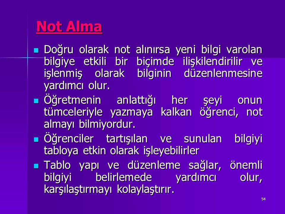 Not Alma