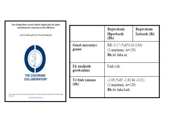 6 araştırma, n=394 Bupivakain Hiperbarik (Bh) İzobarik (Bi)
