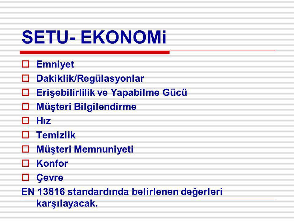 SETU- EKONOMi Emniyet Dakiklik/Regülasyonlar