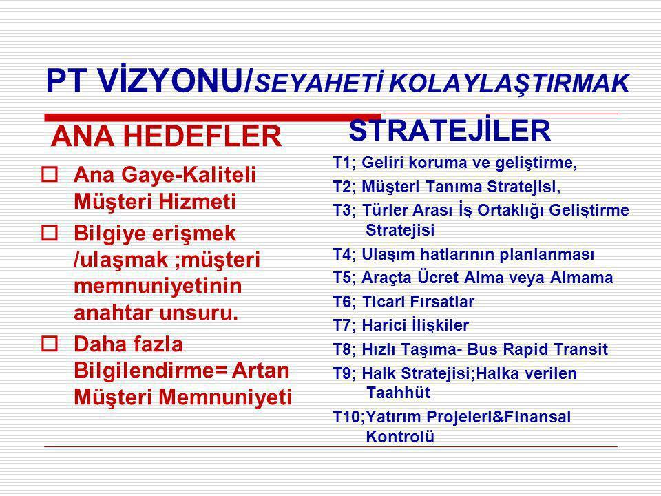 PT VİZYONU/SEYAHETİ KOLAYLAŞTIRMAK