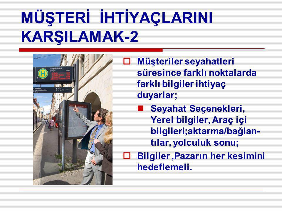 MÜŞTERİ İHTİYAÇLARINI KARŞILAMAK-2