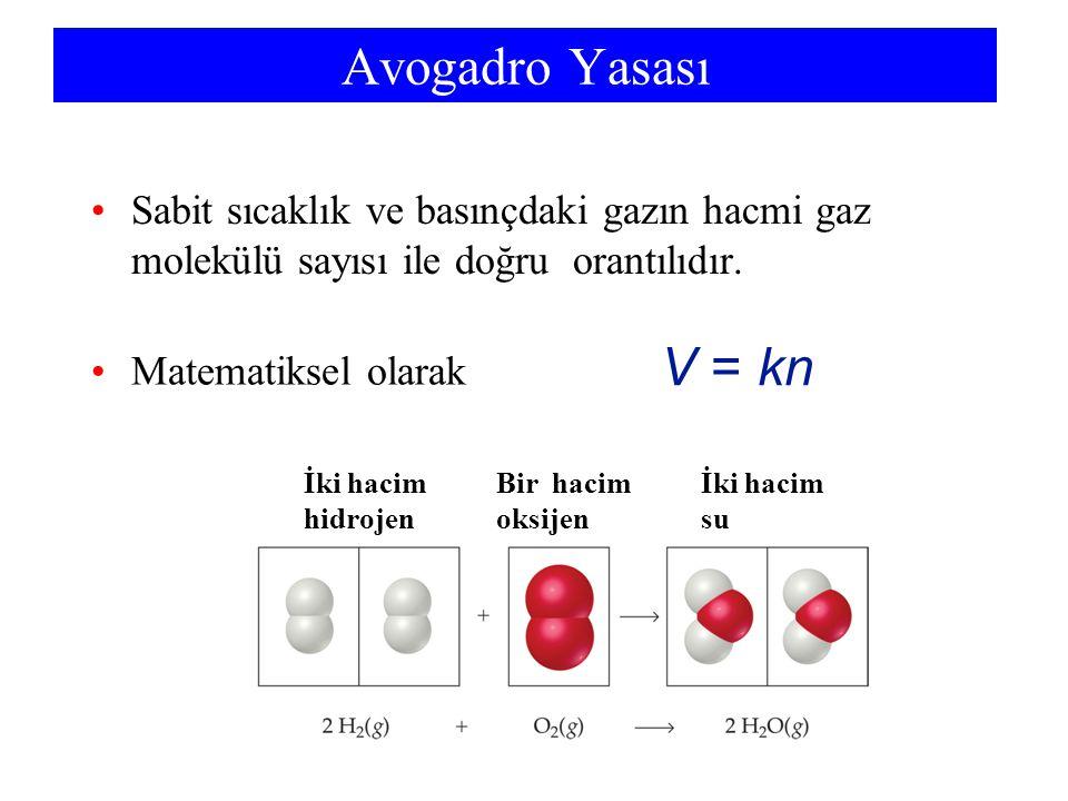 Chemistry 140 Fall 2002 Avogadro Yasası. Sabit sıcaklık ve basınçdaki gazın hacmi gaz molekülü sayısı ile doğru orantılıdır.