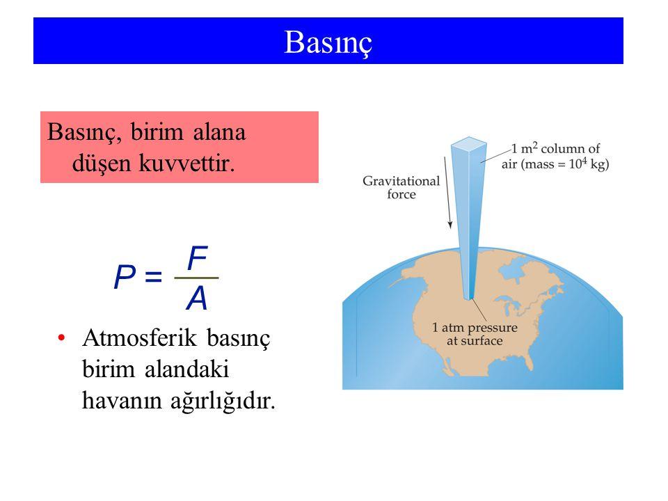 Basınç F P = A Basınç, birim alana düşen kuvvettir.