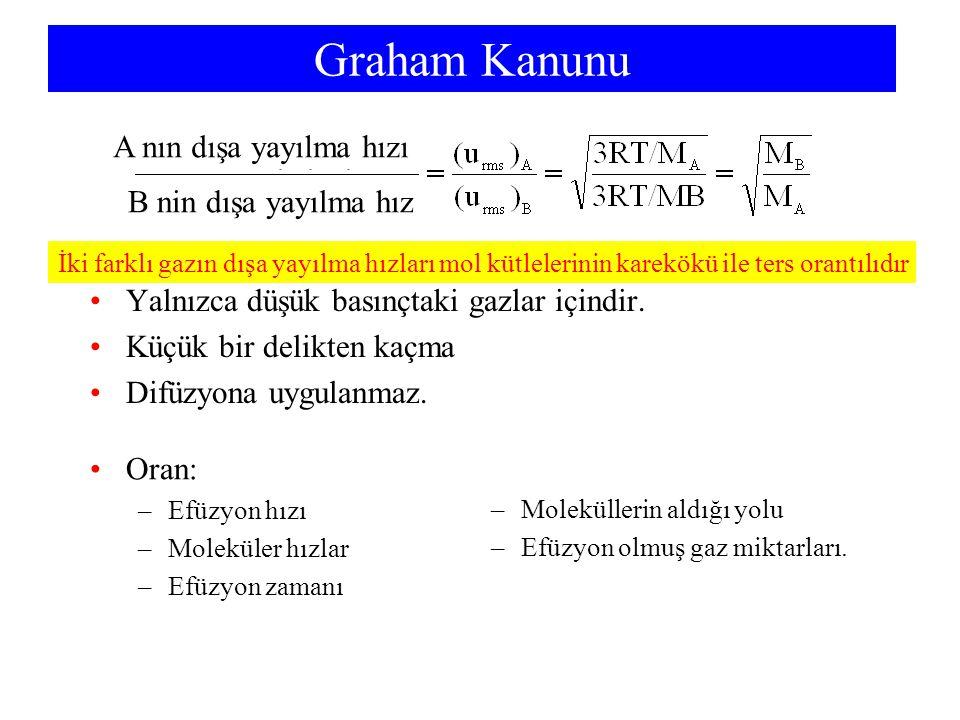 Graham Kanunu A nın dışa yayılma hızı B nin dışa yayılma hız