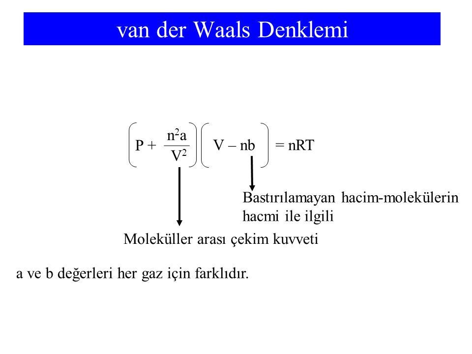 van der Waals Denklemi n2a P + V – nb = nRT V2