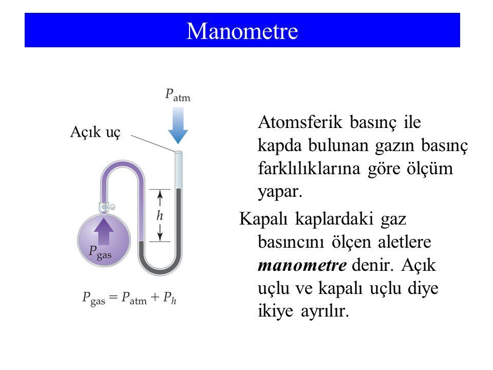Chemistry 140 Fall 2002 Manometre. Atomsferik basınç ile kapda bulunan gazın basınç farklılıklarına göre ölçüm yapar.