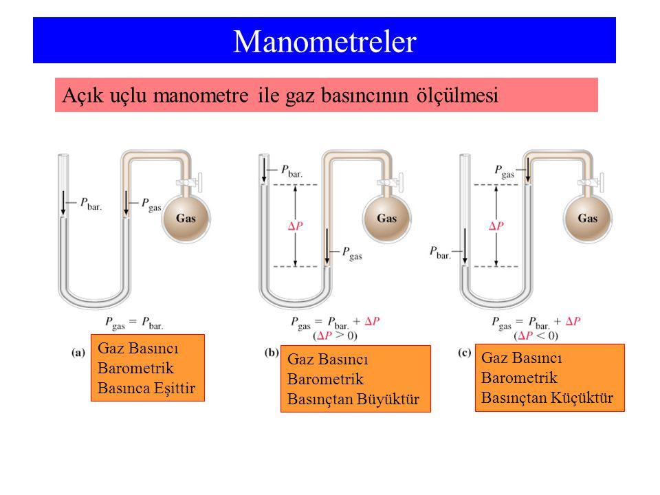Manometreler Açık uçlu manometre ile gaz basıncının ölçülmesi