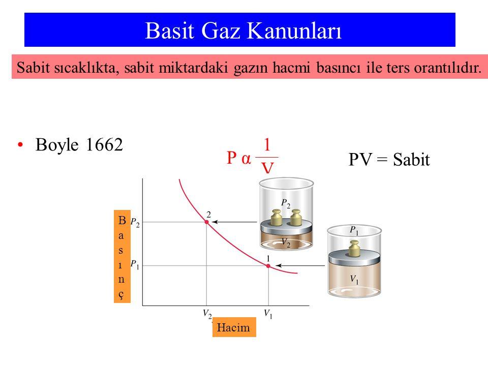 Basit Gaz Kanunları Boyle 1662 P α 1 V PV = Sabit