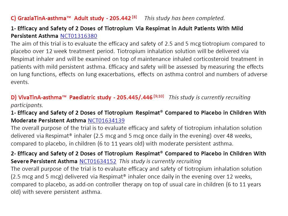 C) GraziaTinA-asthma™ Adult study - 205