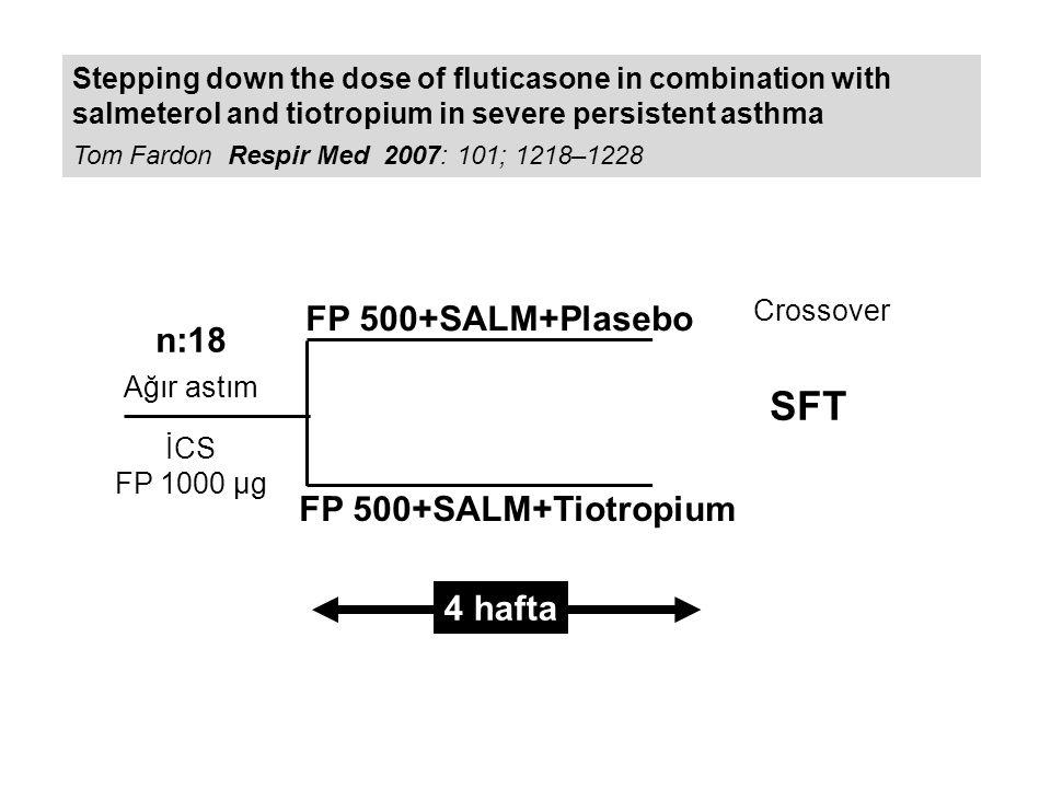 SFT FP 500+SALM+Plasebo n:18 FP 500+SALM+Tiotropium 4 hafta