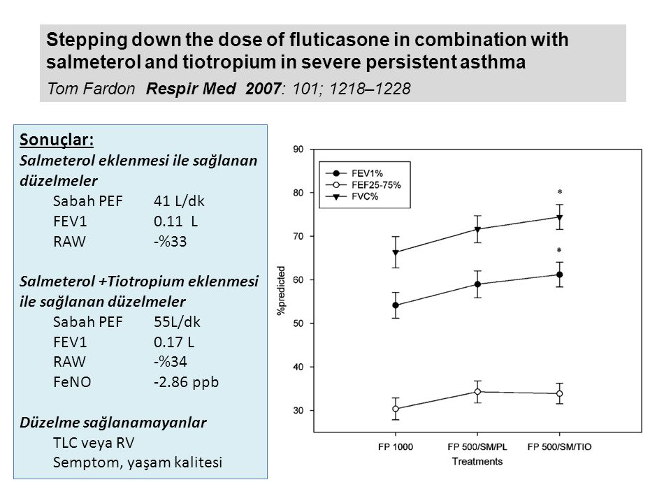 Stepping down the dose of fluticasone in combination with salmeterol and tiotropium in severe persistent asthma