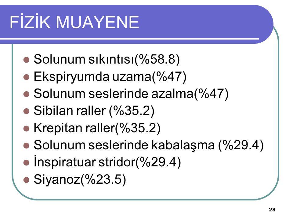 FİZİK MUAYENE Solunum sıkıntısı(%58.8) Ekspiryumda uzama(%47)